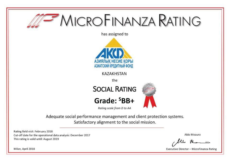 Rating | ACF
